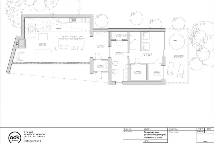 , Архитектурное проектирование загородного дома